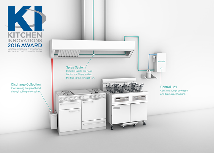 Kitchen Innovation Award Winning Automist System